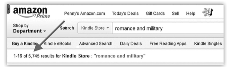 Amazon number of titles