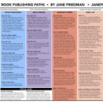 2019-2020 Key Publishing Paths FRIEDMAN