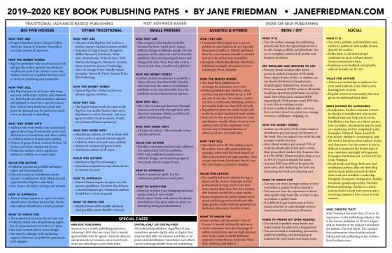 The Key Book Publishing Paths: 2019-2020