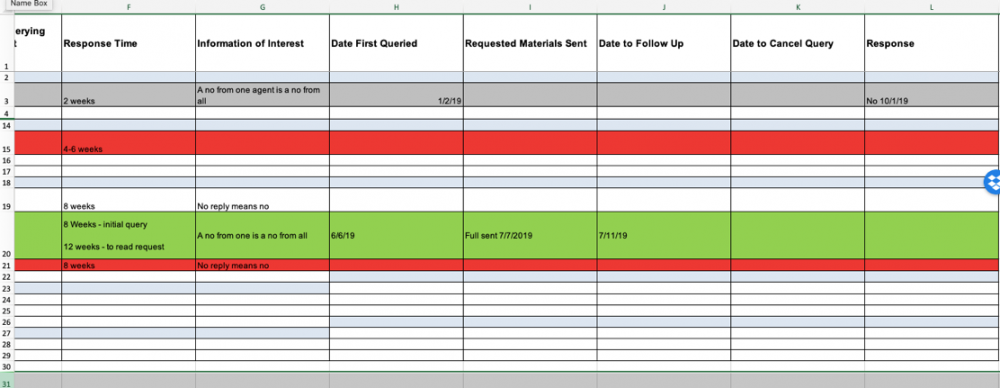 Image: query tracker spreadsheet, columns H through L