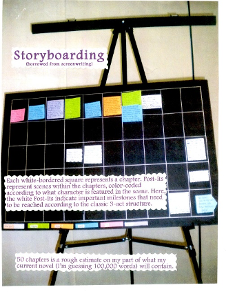 sample storyboard with Post It notes, on easel