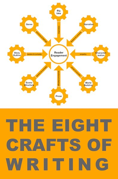 The Eight Crafts of Writing by Stefan Emunds